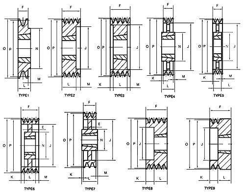 Taper Bore Pulleys SPB-3